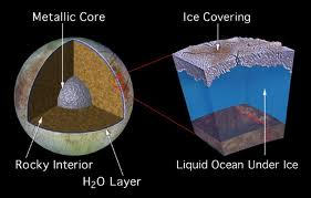 Explanation of Europa Moon Image