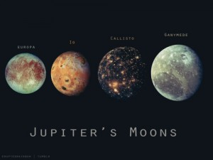 Jupiter's Moons Image - Science for Kids All About Moons