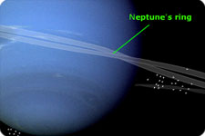 Neptune – The Farthest Planet From Sun
