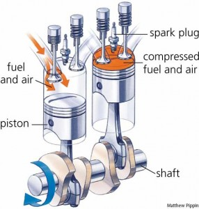 How Pistons Work Image