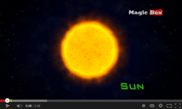 Fun Facts About the Sun Video