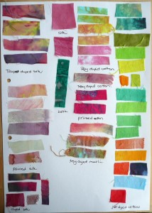 Fun Science for Kids All about What Do You Wear - Swatches of Dyed Fabric image