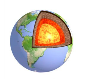 Earth Science Facts for Kids All About Earth's Layers - Image of the Earth's Layers