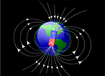 All About Earth's Magnetism