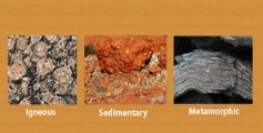 Fun Science for Kids All about Rock Cycle - 3 Types of Rocks image
