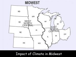 impact-of-climate-in-midwest